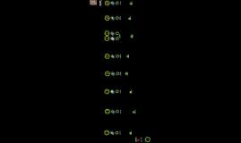 Copy of Tipos de muros