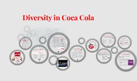 Copy of Copy of Diversity in Coca Cola