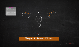 Chapter 11 Lesson 2 Rome