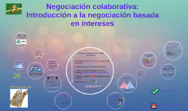 Copy of Negociación colaborativa:
