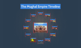 The Mogul Empire Timeline