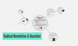 AP EURO - Radical Revolution & Reaction