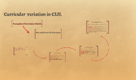 Copy of Curricular  variation in CLIL
