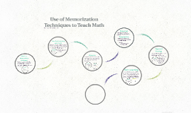 Use of Memorization Techniques to Teach Math