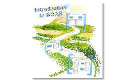 Copy of Intro to SOAR