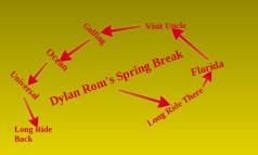 Dylan Rom's Spring Break