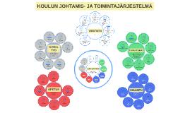 Koulun johtamis- ja toimintajärjestelmä