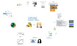MLI - Presentatie analyse verandercontext