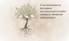 План действия по развитию англоязычного сестра-журнала «Вопр