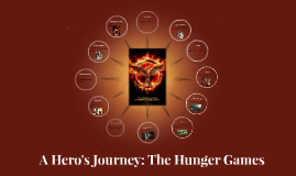 A Hero's Journey: The Hunger Games
