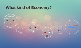 What kind of Economy?