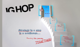 IGHop Strategy