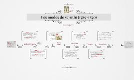 Les modes de scrutin (1789-1870)