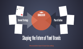 Shaping the Future of Yum! Brands