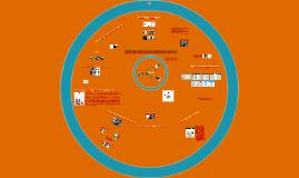 Forskning om lärares ämnesdidaktiska 'digitala' kompetens, TPACK