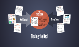 Copy of C losing the Deal