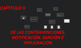 Copy of DE LAS CONTRAVENCIONES, NOTIFICACION, SANCION E IMPUGNACION