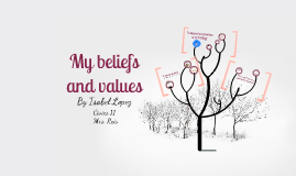 how my own values beliefs and Core values are the fundamental beliefs of a person or organization  a belief  that people are powerless to change their fates or personal situations a belief.