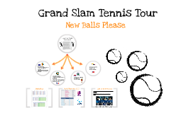 Grand Slam Tennis Tour