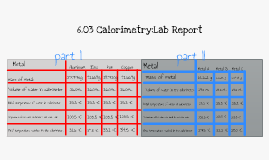 Copy of 06.03 Calorimetry