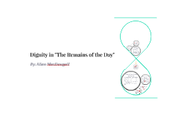 "Copy of Dignity in ""The Remains of the Day"""