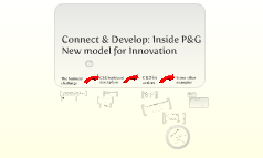 Connect & Develop: Inside Procter & Gable's New Model for Innovation