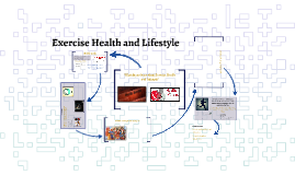 Exercise Health and Lifestyle introduction