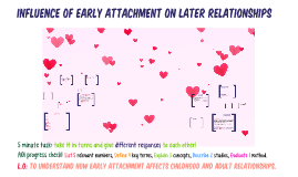 Attachment 10: Influence on later relationships