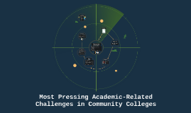 Most Pressing Academic-Related Issues