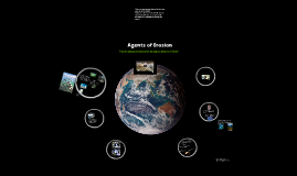 Copy of Copy of Agents of Erosion