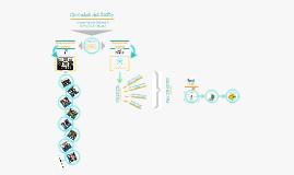 Copy of Círculos del Éxito