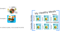Copy of healthy eating plate