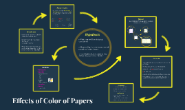 Effects of Color of Papers
