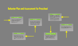 Behavior Plan and Assessment for Preschool