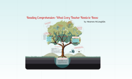 Copy of Reading Comprehension: What Every Teacher Needs to Know