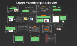 Capstone Presentation by Brooke Burkhart