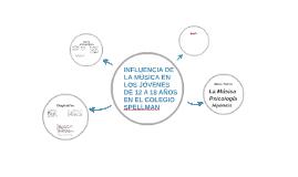 INFLUENCIA DE LA MÚSICA EN LOS JÓVENES DE 12 A 18 AÑOS EN EL