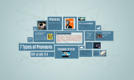 7 Types of Pronouns