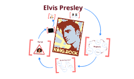 The King of rock