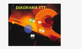 Copy of DIAGRAMA TTT