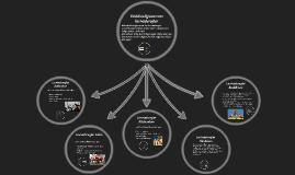 Översikt levnadsregler i de fem världsreligionerna.