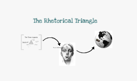 Copy of Copy of The Rhetorical Triangle