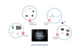 Copy of Digitalität, Lernen, Unterricht