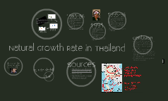 Natural Growth Rate in Thailand