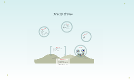 Brainy Travel