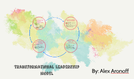 Transformational Leadership Model
