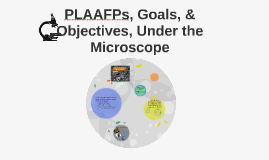 PLAAFPs, Under the Microscope