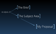 Analysis of Brief, Research of Subject Area & Proposal
