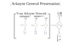 Arkayne General Presentation