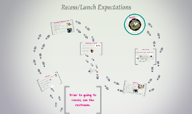 Recess/Lunch Expectations